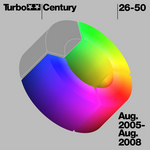 Turbo Century II