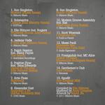 VARIOUS - Stilnovo Sessions Vol 1 (Back Cover)