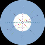 Radar Detection