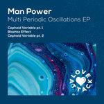 Multi Periodic Oscillations EP