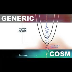 GENERIC - Cosm
