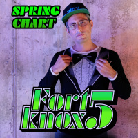 Fort Knox Five: Spring Chart 2018