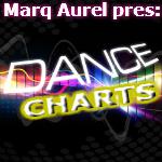 Marq Aurel