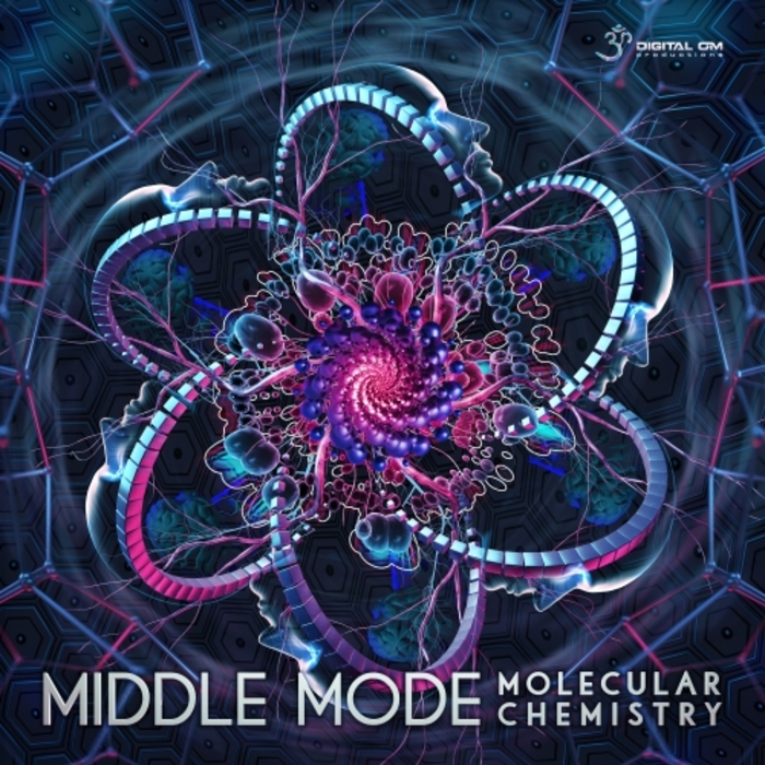 MIDDLE MODE - Molecular Chemistry